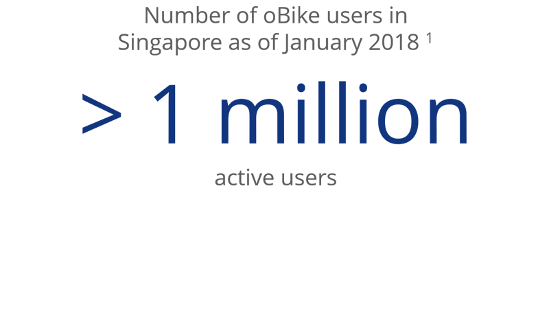 Number of oBike users in Singapore as of January 2018: > 1 million active users