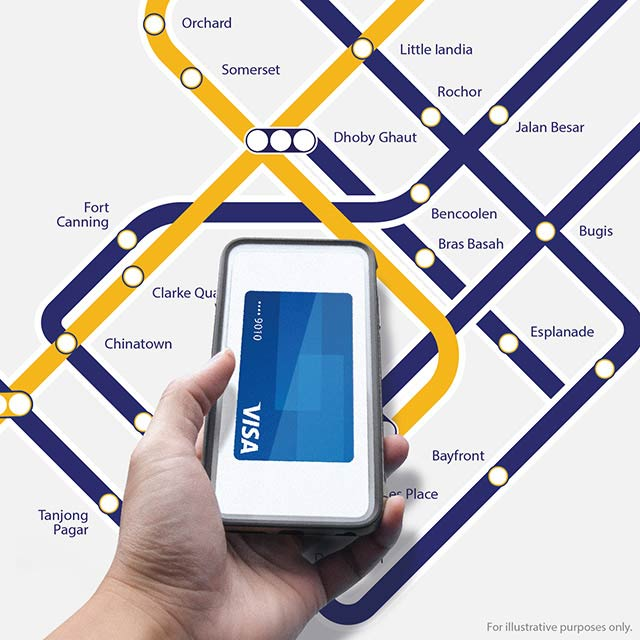 Using mobile payment to pay for transit